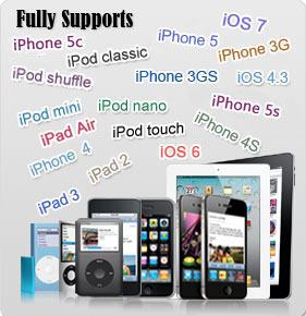 PodWorks for Mac