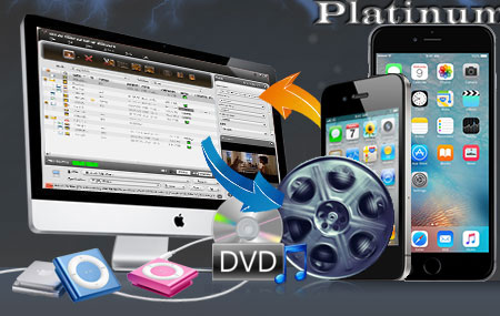iPhone Transfer Platinum for Mac: Transfer ANY Movie/Music